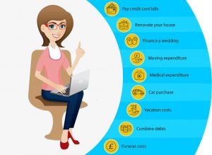 cheapest personal loans with no guarantor